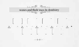 waxes and their uses in dentistry