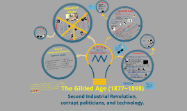 Copy of The Gilded Age (1877~1898)