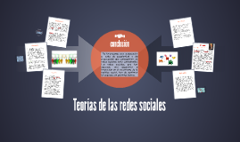 Copy of Teorias de las redes sociales