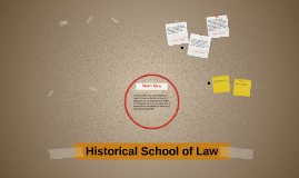 Historical School of Law