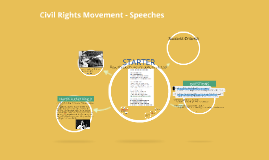 Civil Rights Movement - Speeches