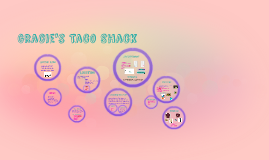 Gracie's Taco Shack