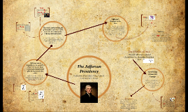 The Jefferson Presidency