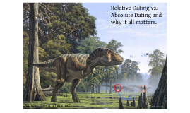 Copy of Copy of Relative Dating