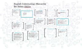 English Culminating-