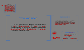 TEORIA DO RISCO e CDC