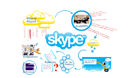 Copy of Skype Prezi