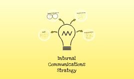 Internal Communications project