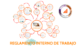 Copy of REGLAMENTO INTERNO DE TRABAJO