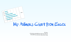 My Animals Chrt from Excel