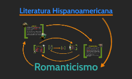 Literatura Hispanoamericana: Romanticismo