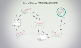 Steps to Writing a PERFECT PARAGRAPH