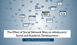 The Effect of Social Network Sites on Adolescents'