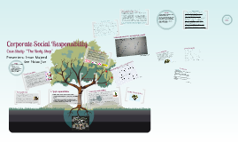 Copy of CSR - The Body Shop