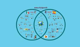 Aztecs vs. Spain