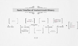 Basic Timeline of Ancient Greek History