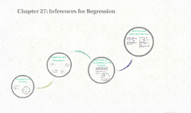 Chapter 27: Inferences for Regression