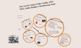 Age of Absolutism by Lisa Manson on Prezi