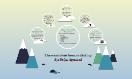 Chemical Reactions in Baking