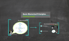 Basic Rhetorical Principles