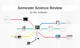 Semester Science Review