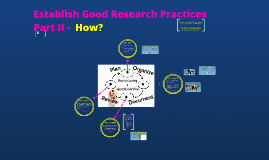 CRB: Good Research Practices, Part II