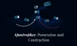 Apostrophes: Possession and Contraction