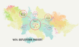 WBL Reflection Project