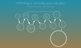 Technology in Secondary Music Education