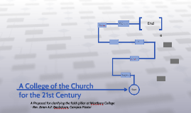 A College of the Church for the 21st Century
