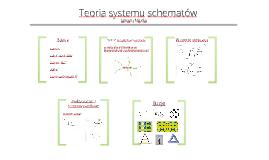 Teoria systemu schematów