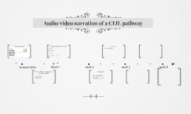 Audio/video narration of a CLIL pathway