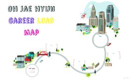 Career load MAP