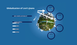 Globalization of Levi's Jeans
