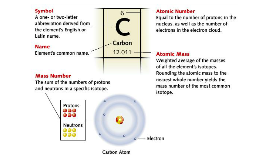 Reading the periodic table by shana donohue on prezi urtaz Image collections