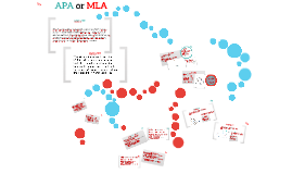 Citation (APA and MLA) Basics