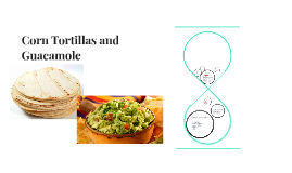 Corn Tortillas and Guacamole