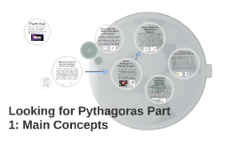 Looking for Pythagoras Part 1: Main Concepts