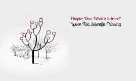 Chapter One: What is Science