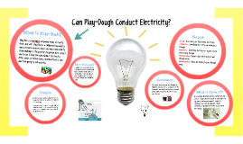 Copy of Can Play-Dough Conduct Electriciy?