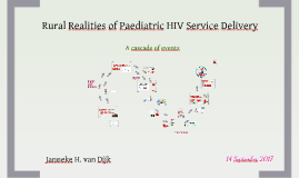 201709 -Minor Global Health - Ped HIV