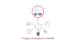 Energy Consumption vs Wealth