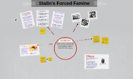 Copy of Stalin's Forced Famine