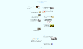 Copy of Copy of European Exploration Timeline