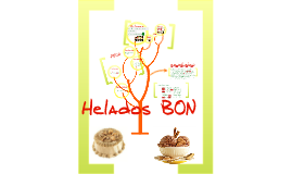 Copy of Helados BON