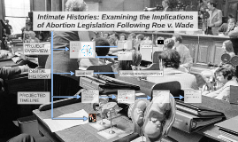Intimate Histories: Examining the Implications of Abortion L
