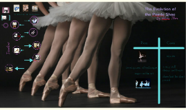 Copy of The Evolution of the Pointe Shoe