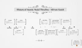 History of Atomic Model Timeline