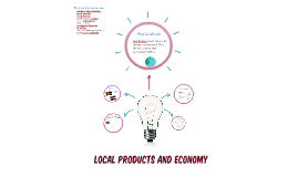 Local products and Economy Kefalonia