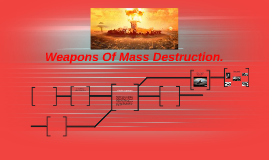Copy of Weapons Of Mass Destruction.